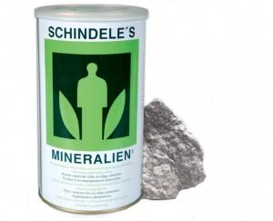 Minerały Schindele - zastosowanie